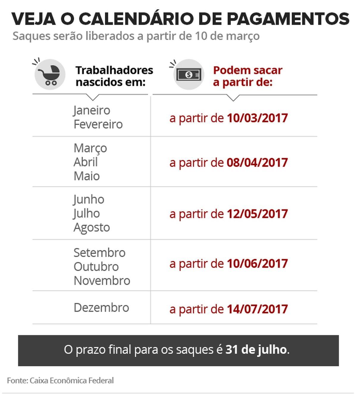 calendario-fgts